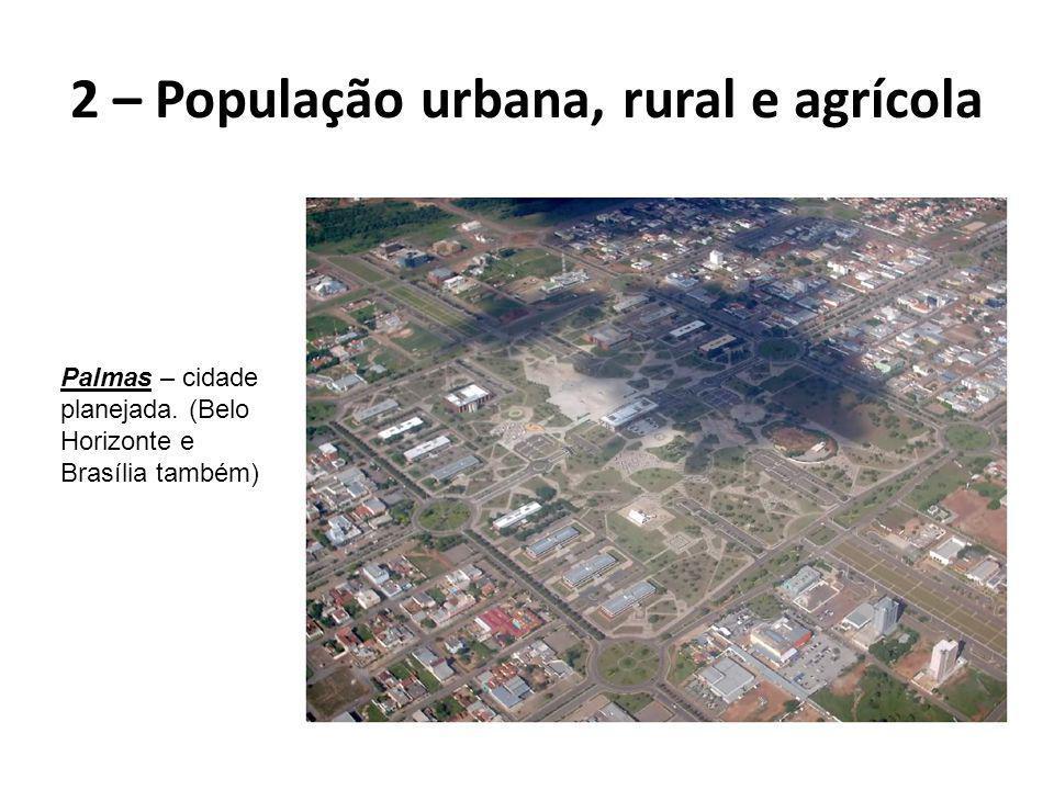 Palmas – cidade planejada. (Belo Horizonte e Brasília também) 2 – População urbana, rural e agrícola
