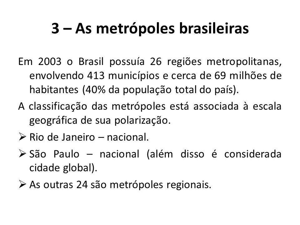 3 – As metrópoles brasileiras Em 2003 o Brasil possuía 26 regiões metropolitanas, envolvendo 413 municípios e cerca de 69 milhões de habitantes (40% d