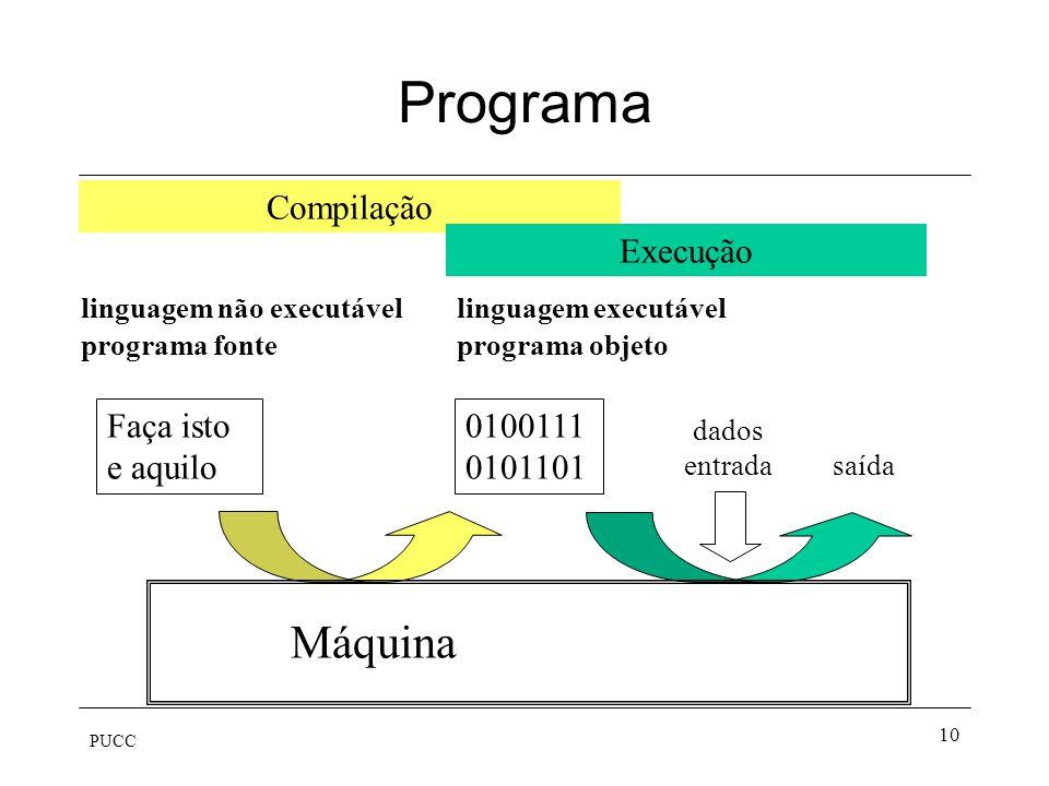 PUCC 10 Programa Faça isto e aquilo 0100111 0101101 Máquina linguagem não executável programa fonte linguagem executável programa objeto Compilação Ex