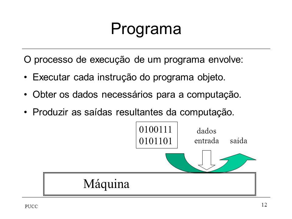 PUCC 12 Programa 0100111 0101101 Máquina dados entrada saída O processo de execução de um programa envolve: Executar cada instrução do programa objeto