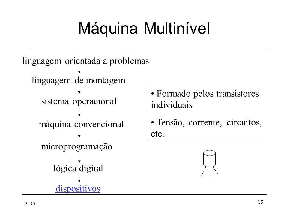 PUCC 19 Máquina Multinível lógica digital microprogramação máquina convencional sistema operacional linguagem de montagem linguagem orientada a proble