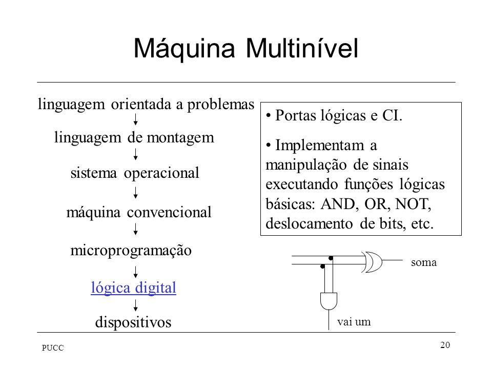 PUCC 20 Máquina Multinível lógica digital microprogramação máquina convencional sistema operacional linguagem de montagem linguagem orientada a proble
