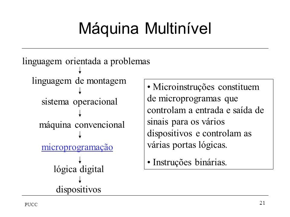 PUCC 21 Máquina Multinível lógica digital microprogramação máquina convencional sistema operacional linguagem de montagem linguagem orientada a proble