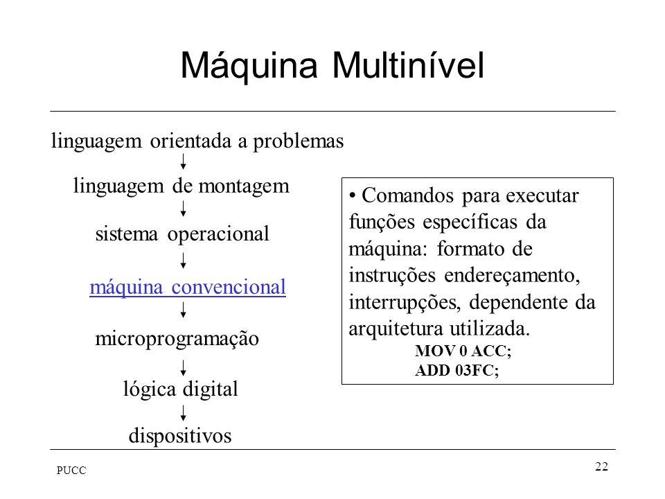 PUCC 22 Máquina Multinível lógica digital microprogramação máquina convencional sistema operacional linguagem de montagem linguagem orientada a proble