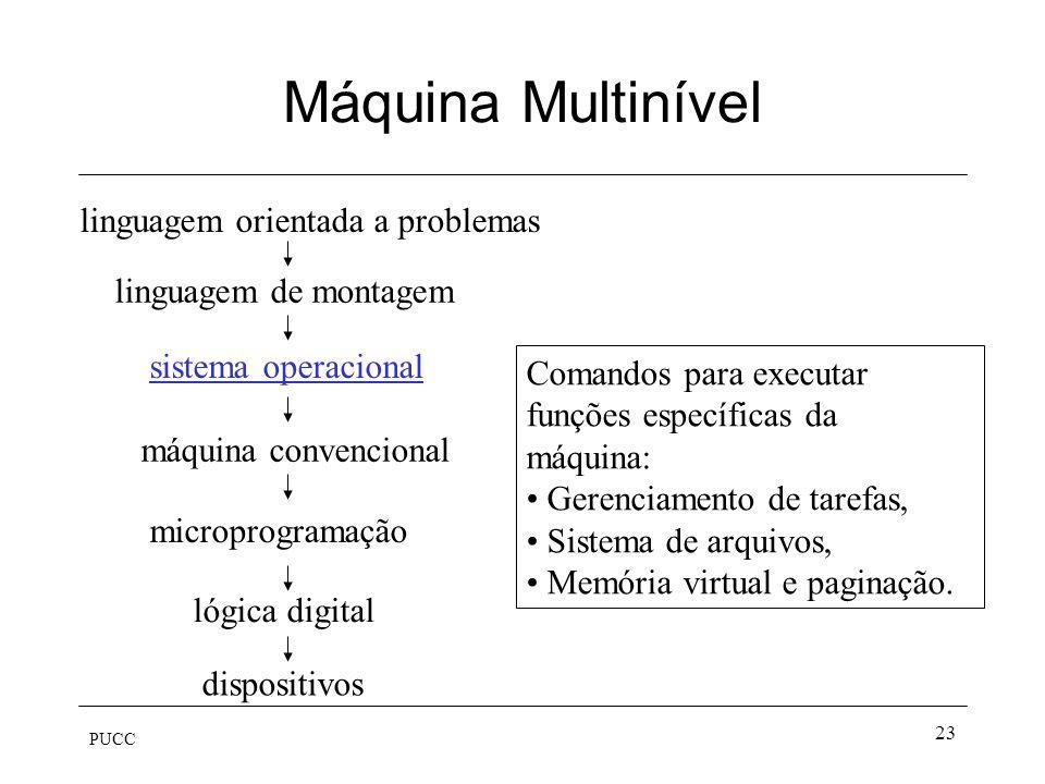 PUCC 23 Máquina Multinível lógica digital microprogramação máquina convencional sistema operacional linguagem de montagem linguagem orientada a proble