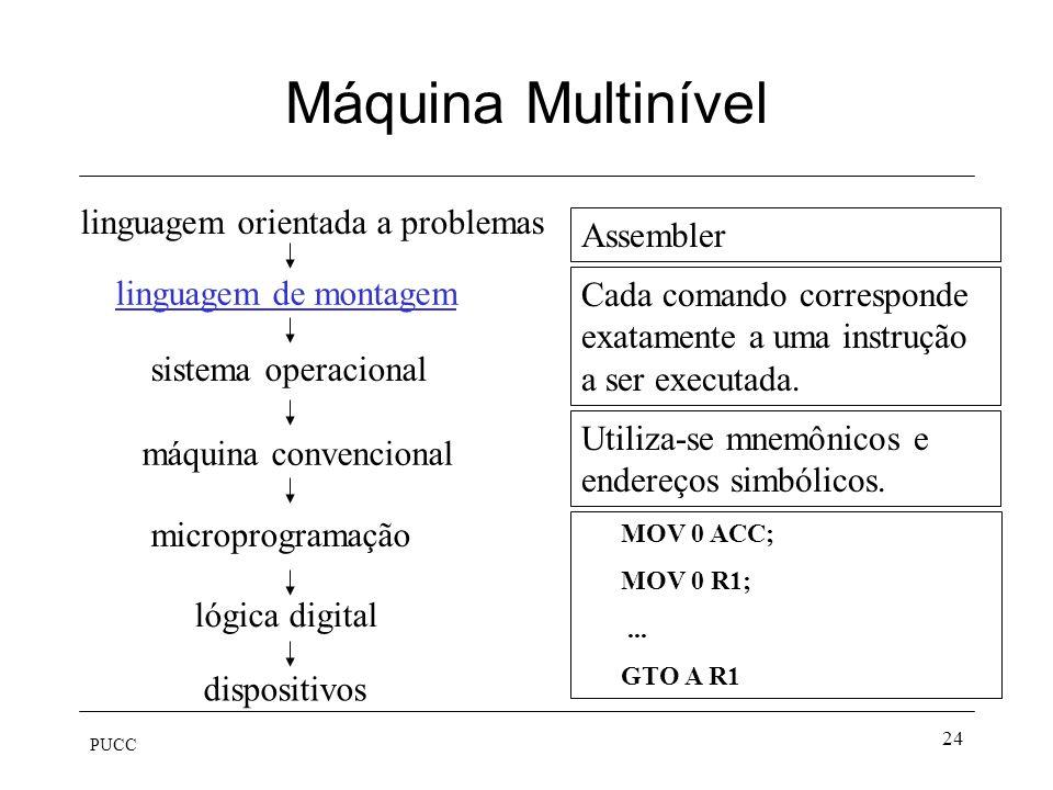 PUCC 24 Máquina Multinível lógica digital microprogramação máquina convencional sistema operacional linguagem de montagem linguagem orientada a proble