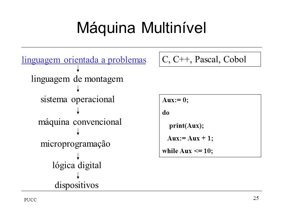 PUCC 25 Máquina Multinível lógica digital microprogramação máquina convencional sistema operacional linguagem de montagem linguagem orientada a proble