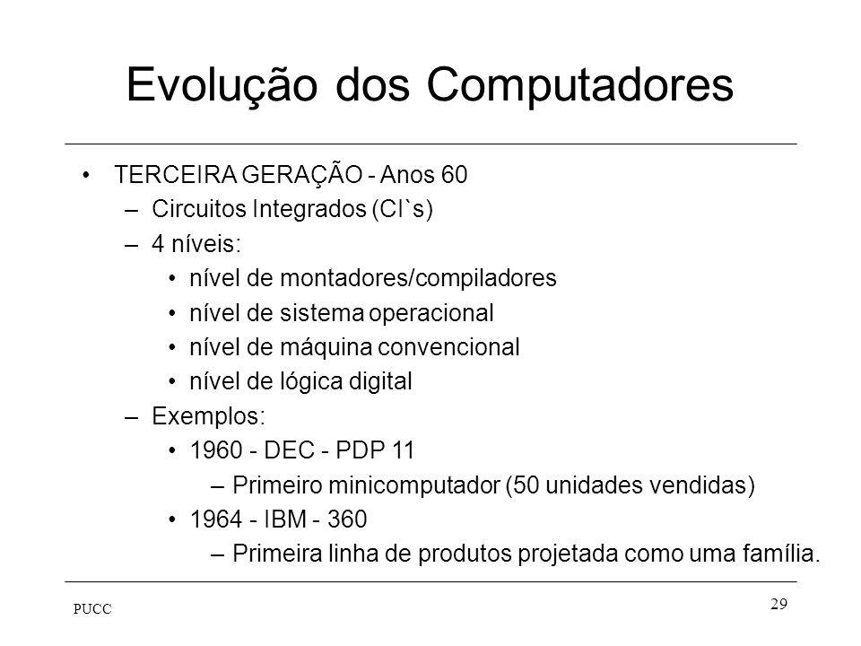 PUCC 29 Evolução dos Computadores TERCEIRA GERAÇÃO - Anos 60 –Circuitos Integrados (CI`s) –4 níveis: nível de montadores/compiladores nível de sistema