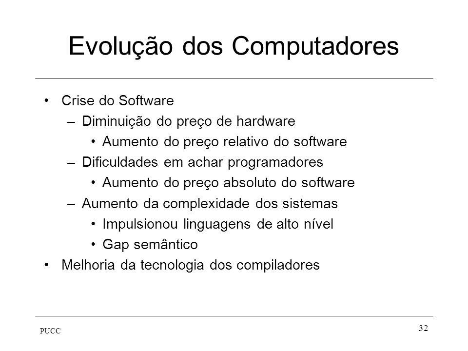 PUCC 32 Evolução dos Computadores Crise do Software –Diminuição do preço de hardware Aumento do preço relativo do software –Dificuldades em achar prog