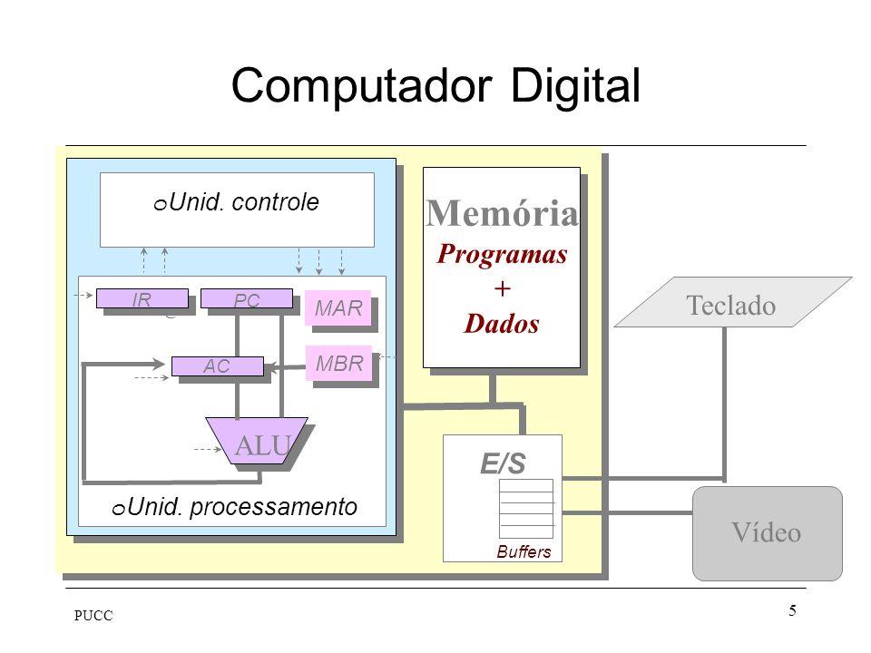 PUCC 5 Computador Digital Vídeo Memória Programas + Dados E/S Buffers Reg. ALU PC IR AC MAR MBR oUnid. processamento oUnid. controle Teclado