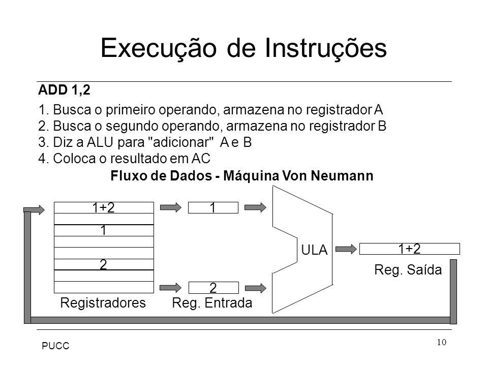 PUCC 10 Execução de Instruções ADD 1,2 1. Busca o primeiro operando, armazena no registrador A 2. Busca o segundo operando, armazena no registrador B