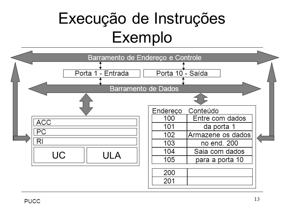 PUCC 13 Porta 1 - Entrada Endereço Conteúdo 100 101 102 103 104 105 Entre com dados da porta 1 Armazene os dados no end. 200 Saia com dados para a por