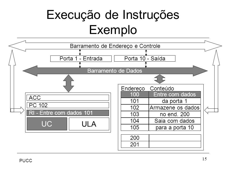 PUCC 15 Porta 1 - Entrada Endereço Conteúdo 100 101 102 103 104 105 Entre com dados da porta 1 Armazene os dados no end. 200 Saia com dados para a por