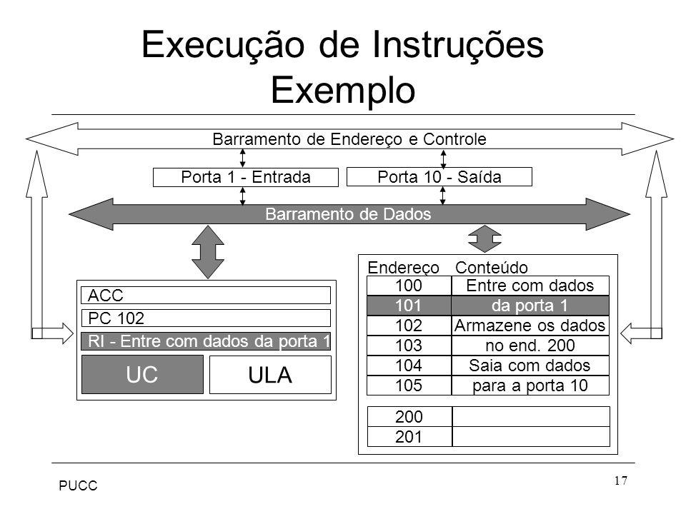 PUCC 17 Porta 1 - Entrada Endereço Conteúdo 100 101 102 103 104 105 Entre com dados da porta 1 Armazene os dados no end. 200 Saia com dados para a por