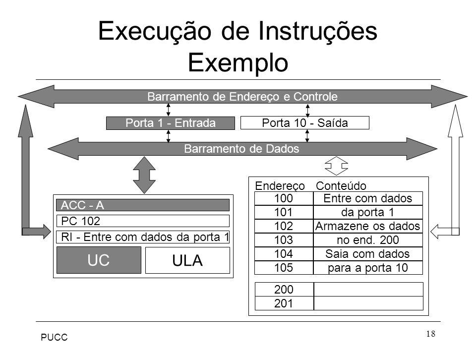 PUCC 18 Porta 1 - Entrada Endereço Conteúdo 100 101 102 103 104 105 Entre com dados da porta 1 Armazene os dados no end. 200 Saia com dados para a por
