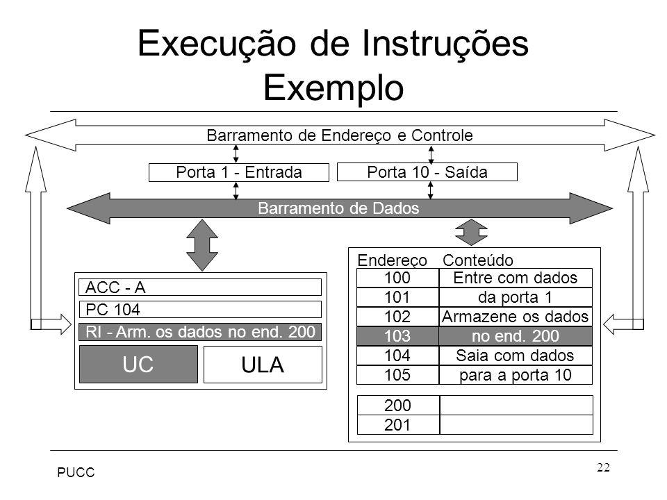 PUCC 22 Porta 1 - Entrada Endereço Conteúdo 100 101 102 103 104 105 Entre com dados da porta 1 Armazene os dados no end. 200 Saia com dados para a por