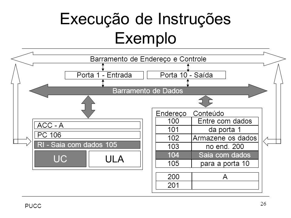 PUCC 26 Porta 1 - Entrada Endereço Conteúdo 100 101 102 103 104 105 Entre com dados da porta 1 Armazene os dados no end. 200 Saia com dados para a por