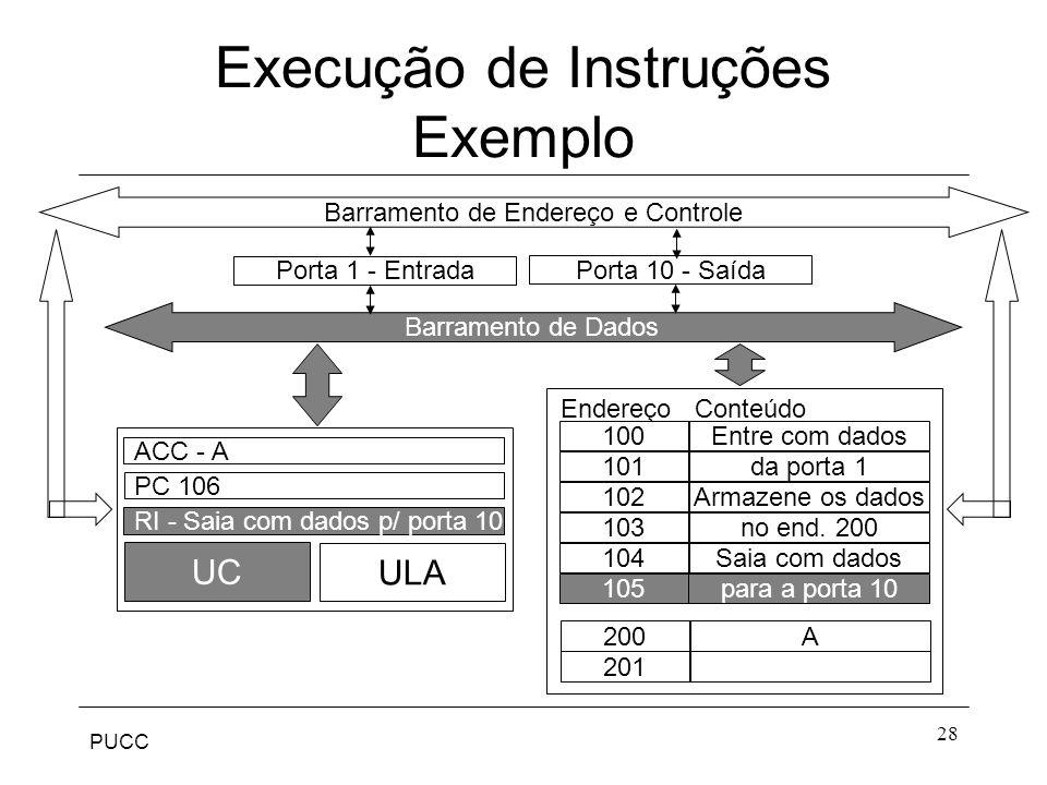PUCC 28 Porta 1 - Entrada Endereço Conteúdo 100 101 102 103 104 105 Entre com dados da porta 1 Armazene os dados no end. 200 Saia com dados para a por