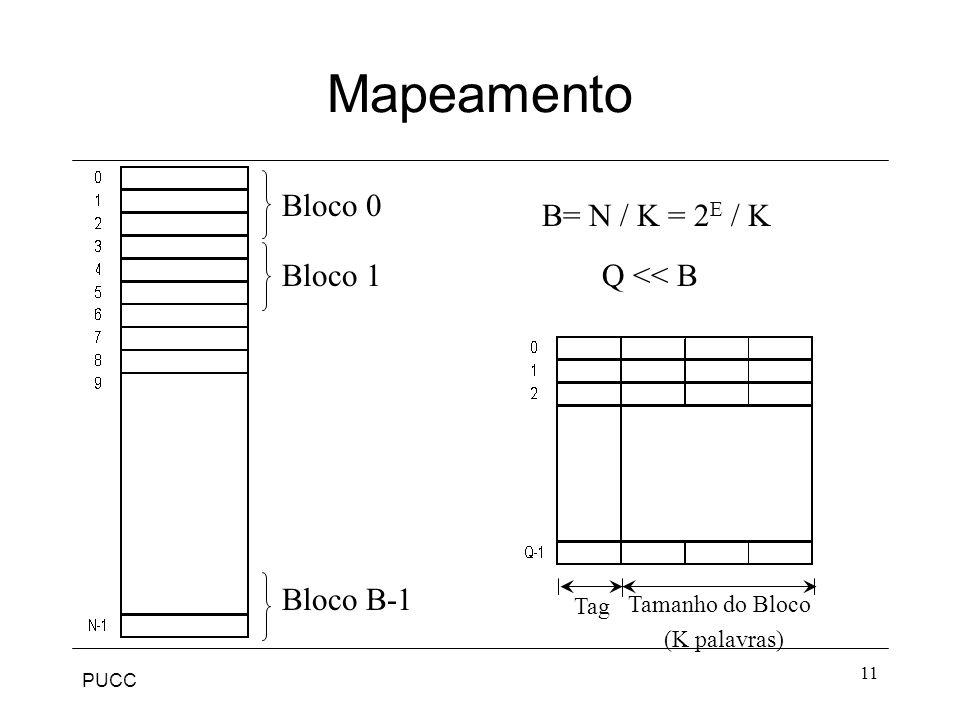 PUCC 11 Mapeamento Bloco 0 Bloco 1 Bloco B-1 B= N / K = 2 E / K Tamanho do Bloco (K palavras) Tag Q << B