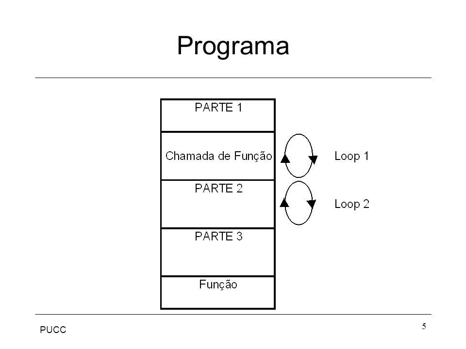 PUCC 16 Mapeamento Associativo Cada vez que a CPU realizar um acesso, o controlador de cache deve examinar e comparar os 26 bits do endereço do bloco