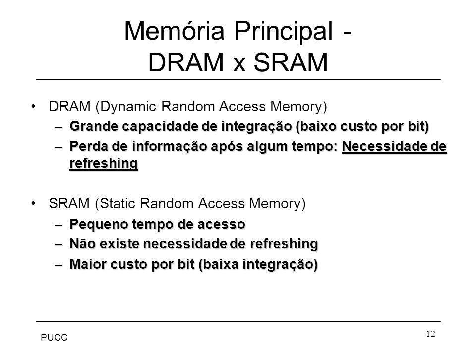 PUCC 12 Memória Principal - DRAM x SRAM DRAM (Dynamic Random Access Memory) –Grande capacidade de integração (baixo custo por bit) –Perda de informaçã