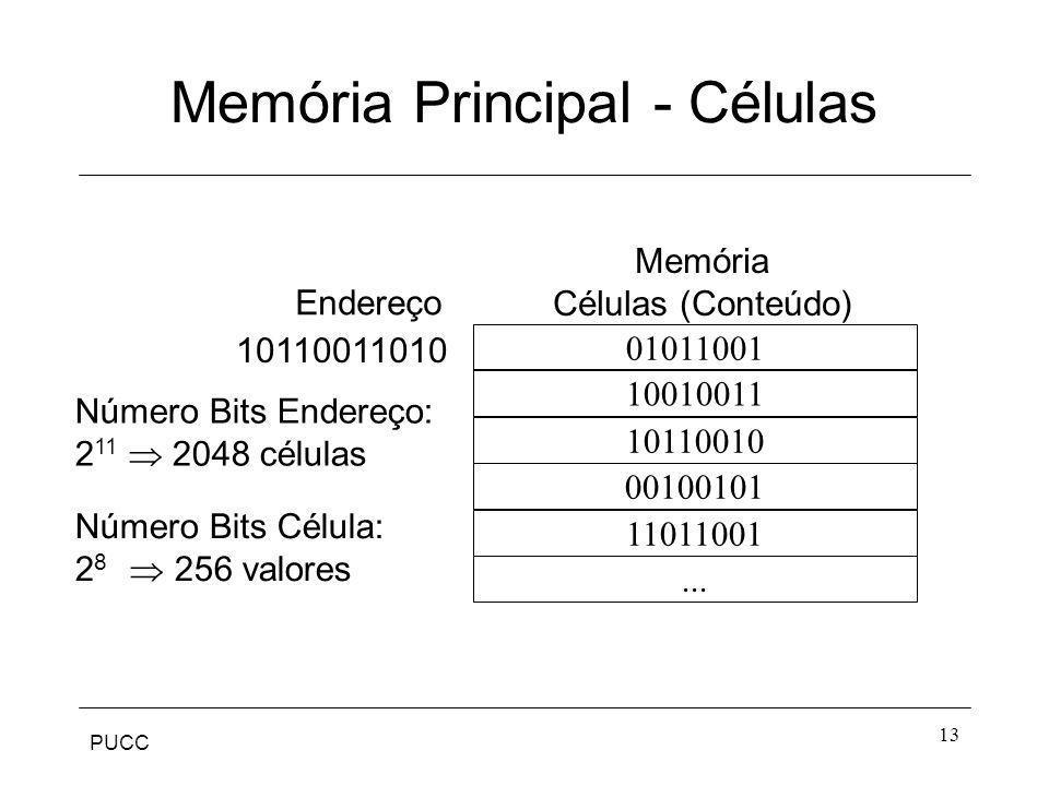 PUCC 13 Memória Principal - Células 01011001 10110010 10010011 00100101... 11011001 Memória Células (Conteúdo) Endereço 10110011010 Número Bits Endere