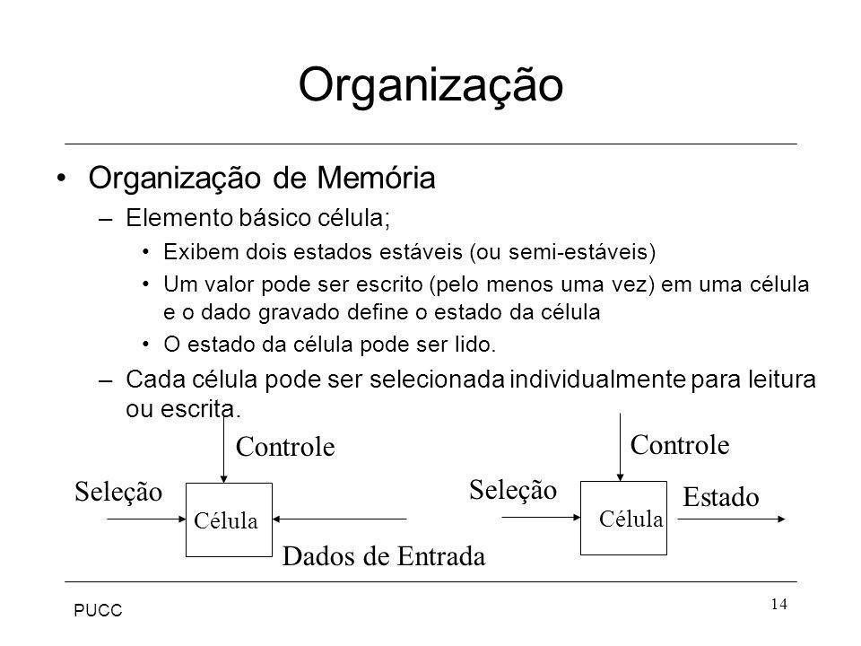 PUCC 14 Organização Organização de Memória –Elemento básico célula; Exibem dois estados estáveis (ou semi-estáveis) Um valor pode ser escrito (pelo me