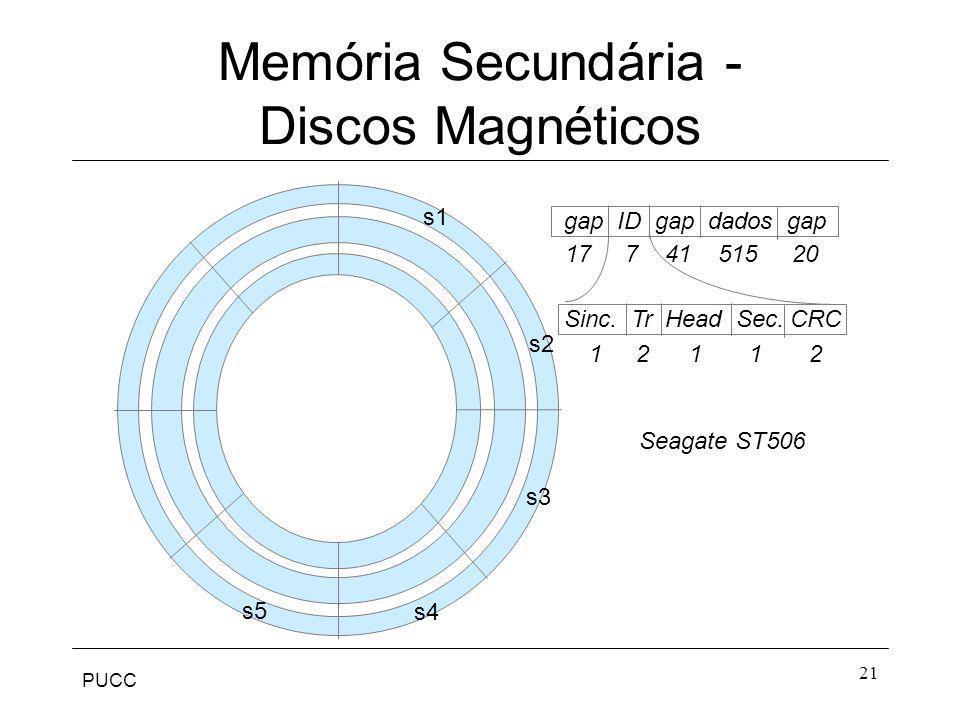 PUCC 21 Memória Secundária - Discos Magnéticos s1 s4 s2 s3 gap ID gap dados gap Sinc. Tr Head Sec. CRC 17 7 41 515 20 Seagate ST506 1 2 1 1 2 s5