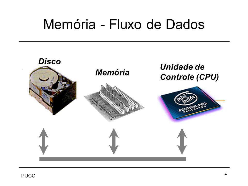 PUCC 5 Memória - Hierarquia cache (L1) CPU Registradores memória principal memória secundária Custo e Tamanho Processador cache (L2) Velocidade Reg.