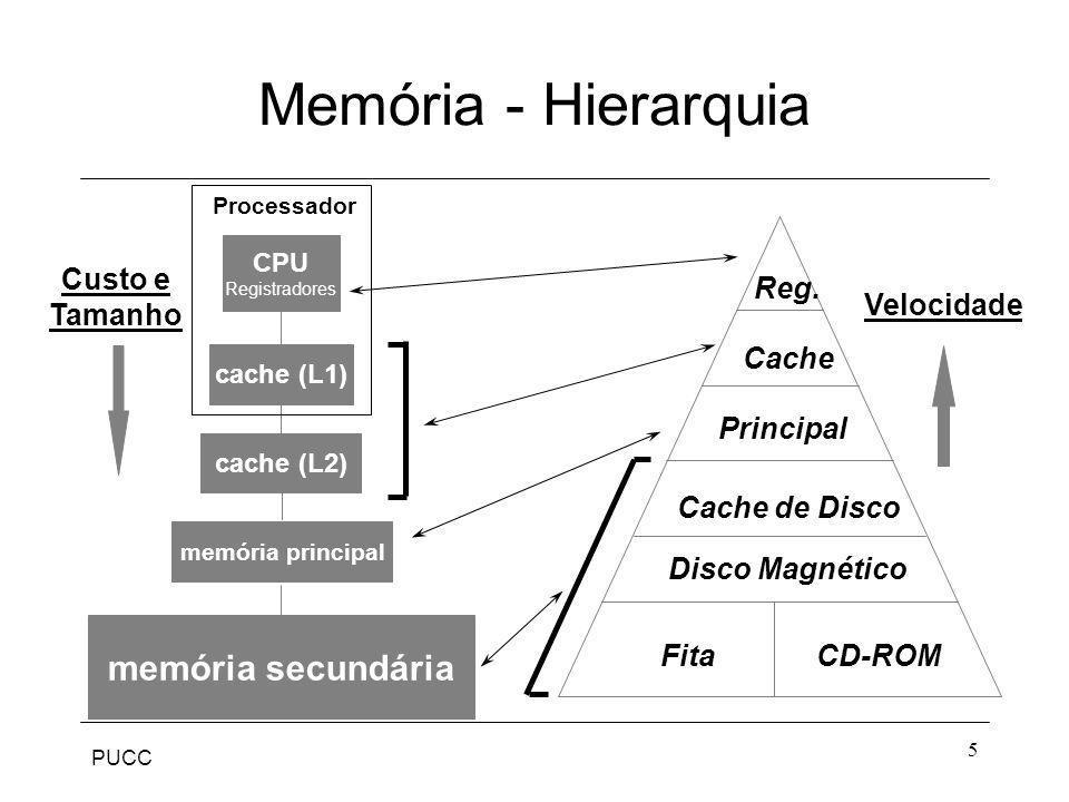 PUCC 6 Memória - Características Localização –CPU –Placa mãe (primária) –Externa (secundária) Capacidade –Tamanho e Número de palavras Unidade de Transferência –Palavra ou bloco Método de Acesso –Seqüencial (ex.