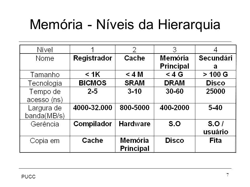 PUCC 8 Memória Principal