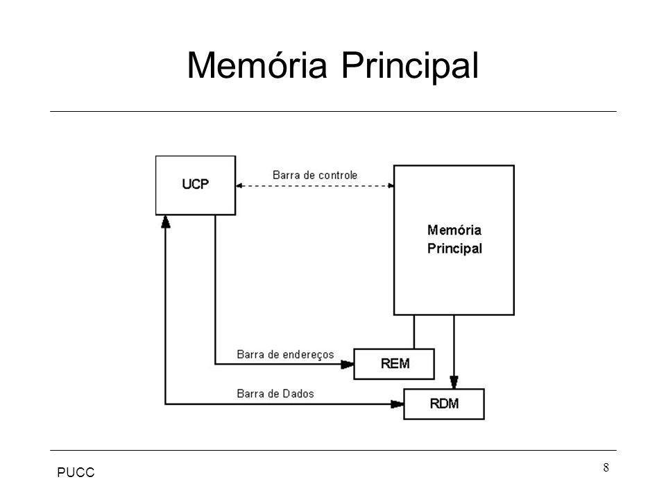 PUCC 19 Memória Secundária Características Mais baratas Armazenar grande quantidade de informação Mais Lentas –Discos Rígidos –CD-ROM –Fitas Magnéticas –Discos Flexíveis