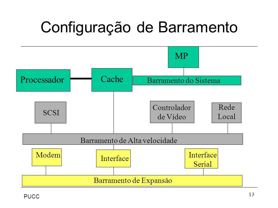 PUCC 13 Configuração de Barramento Processador Cache MP Barramento do Sistema Barramento de Alta velocidade Barramento de Expansão SCSI Controlador de
