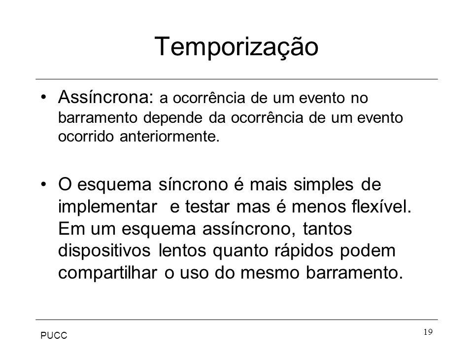 PUCC 19 Temporização Assíncrona: a ocorrência de um evento no barramento depende da ocorrência de um evento ocorrido anteriormente. O esquema síncrono