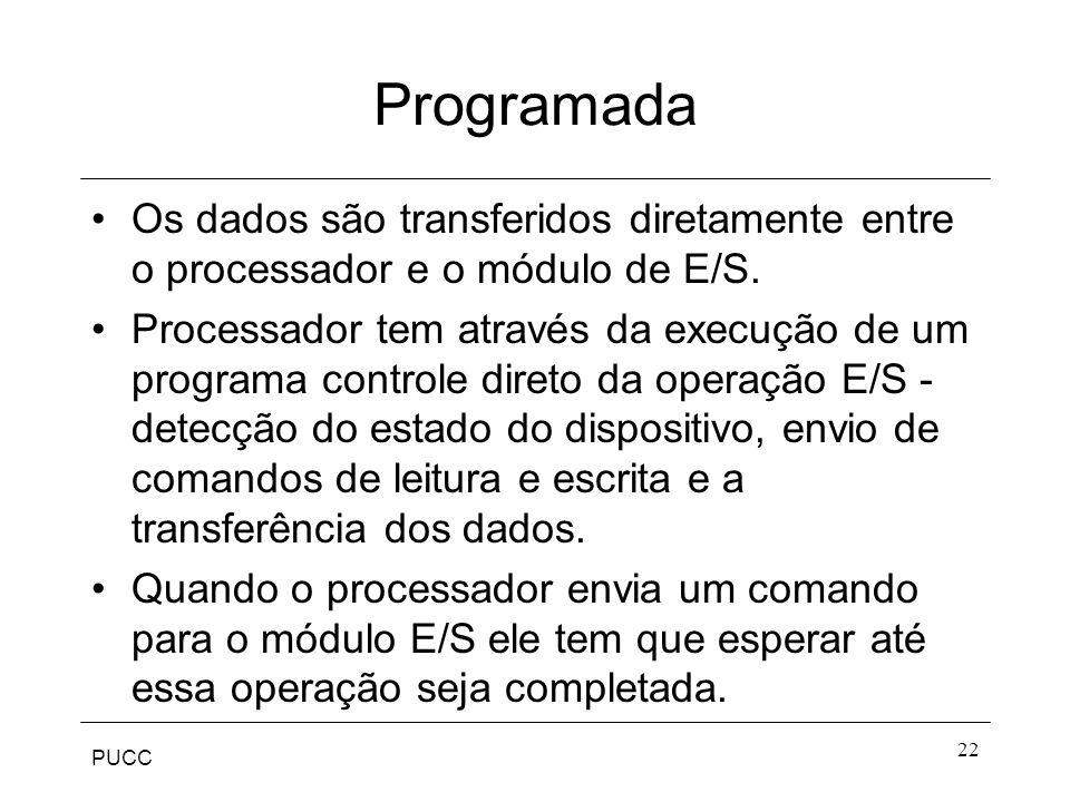 PUCC 22 Programada Os dados são transferidos diretamente entre o processador e o módulo de E/S. Processador tem através da execução de um programa con