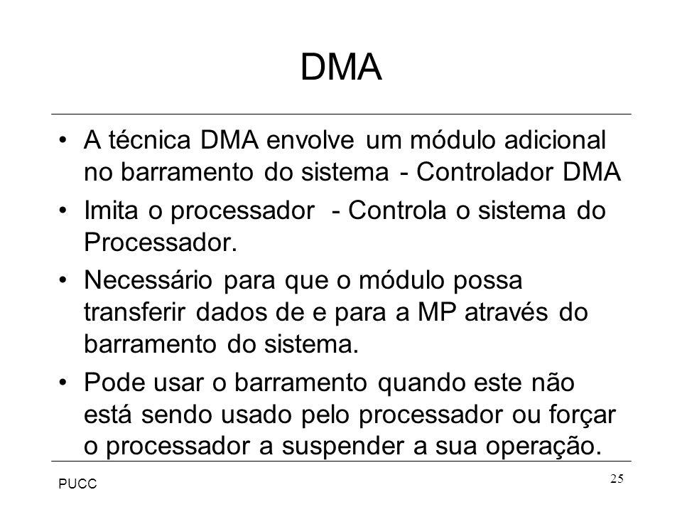 PUCC 25 DMA A técnica DMA envolve um módulo adicional no barramento do sistema - Controlador DMA Imita o processador - Controla o sistema do Processad