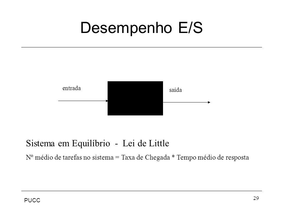 PUCC 29 Desempenho E/S entrada saída Sistema em Equilíbrio - Lei de Little Nº médio de tarefas no sistema = Taxa de Chegada * Tempo médio de resposta