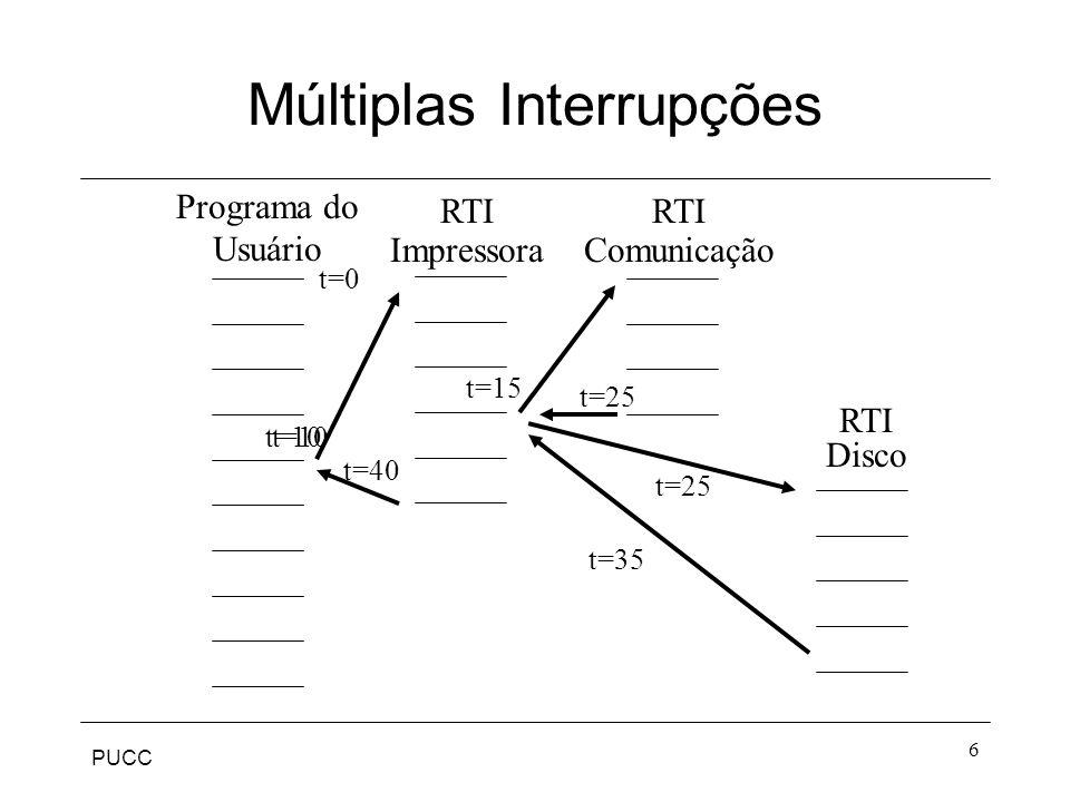 PUCC 6 Múltiplas Interrupções Programa do Usuário RTI Impressora RTI Comunicação RTI Disco t=10 t=40 t=35 t=25 t=15 t=10 t=0 t=25