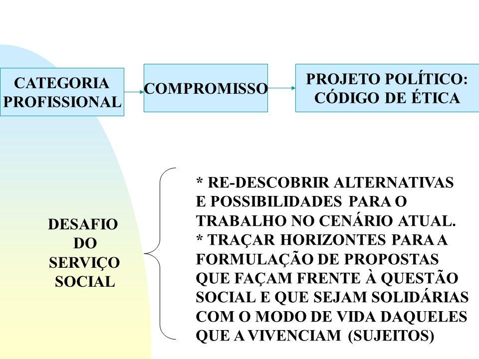 CATEGORIA PROFISSIONAL COMPROMISSO PROJETO POLÍTICO: CÓDIGO DE ÉTICA DESAFIO DO SERVIÇO SOCIAL * RE-DESCOBRIR ALTERNATIVAS E POSSIBILIDADES PARA O TRABALHO NO CENÁRIO ATUAL.