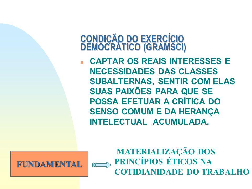 CONDIÇÃO DO EXERCÍCIO DEMOCRÁTICO (GRAMSCI) n CAPTAR OS REAIS INTERESSES E NECESSIDADES DAS CLASSES SUBALTERNAS, SENTIR COM ELAS SUAS PAIXÕES PARA QUE SE POSSA EFETUAR A CRÍTICA DO SENSO COMUM E DA HERANÇA INTELECTUAL ACUMULADA.