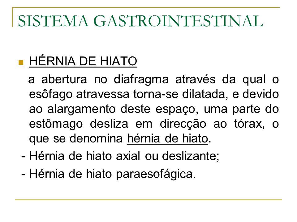 SISTEMA GASTROINTESTINAL HÉRNIA DE HIATO a abertura no diafragma através da qual o esôfago atravessa torna-se dilatada, e devido ao alargamento deste espaço, uma parte do estômago desliza em direcção ao tórax, o que se denomina hérnia de hiato.
