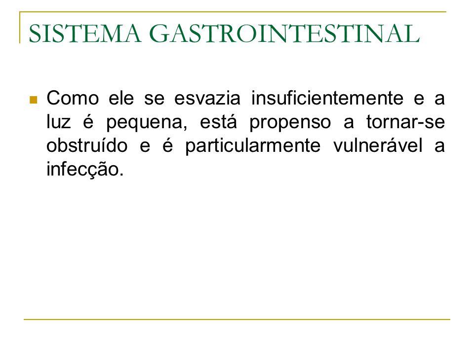 SISTEMA GASTROINTESTINAL Como ele se esvazia insuficientemente e a luz é pequena, está propenso a tornar-se obstruído e é particularmente vulnerável a infecção.