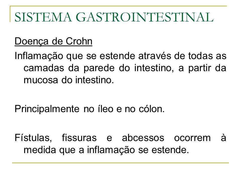 SISTEMA GASTROINTESTINAL Doença de Crohn Inflamação que se estende através de todas as camadas da parede do intestino, a partir da mucosa do intestino.