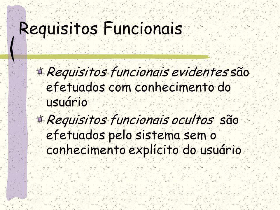 Requisitos Funcionais Requisitos funcionais evidentes são efetuados com conhecimento do usuário Requisitos funcionais ocultos são efetuados pelo siste