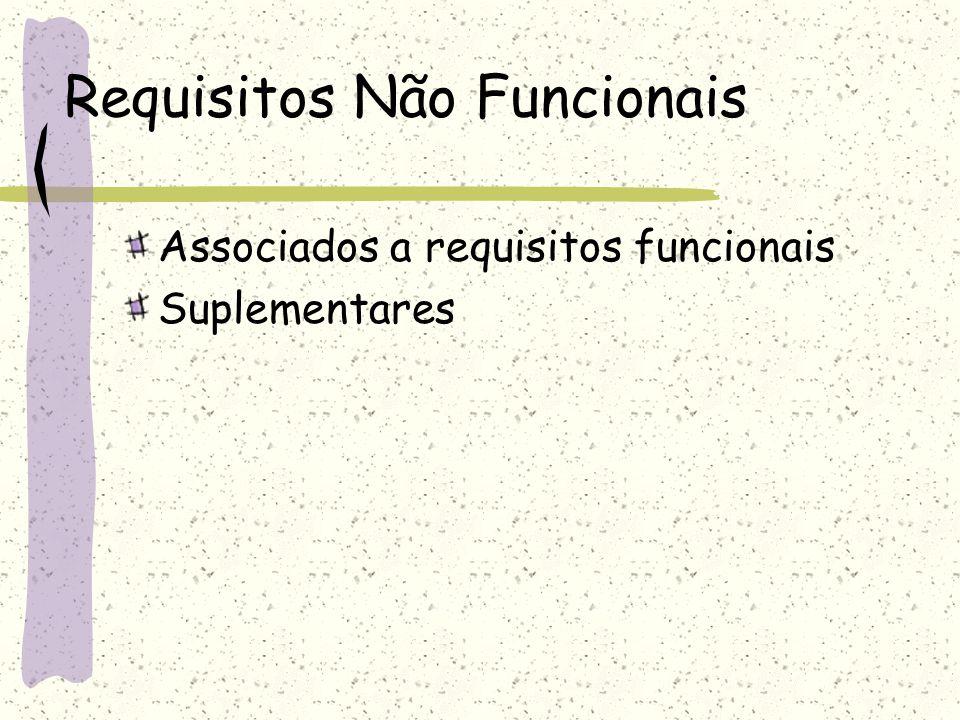 Requisitos Não Funcionais Associados a requisitos funcionais Suplementares