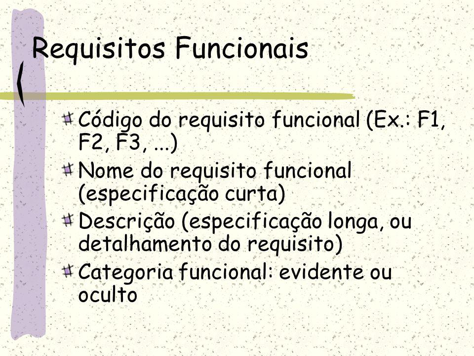 Requisitos Funcionais Código do requisito funcional (Ex.: F1, F2, F3,...) Nome do requisito funcional (especificação curta) Descrição (especificação l