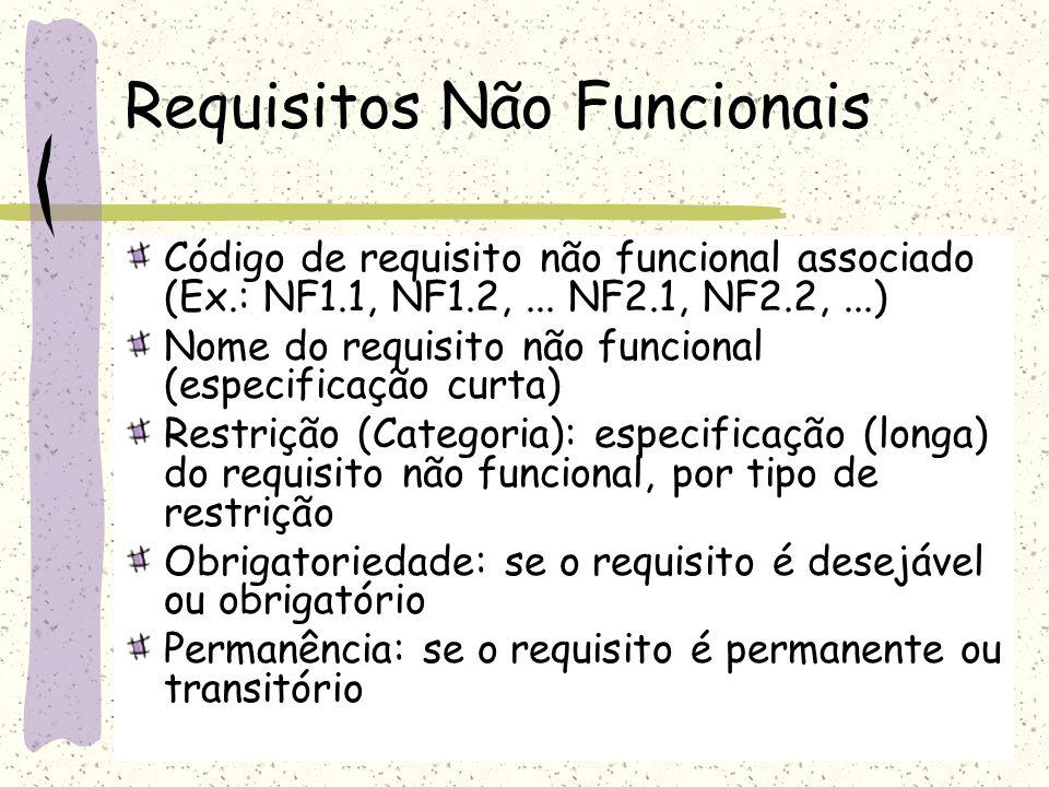 Requisitos Não Funcionais Código de requisito não funcional associado (Ex.: NF1.1, NF1.2,... NF2.1, NF2.2,...) Nome do requisito não funcional (especi