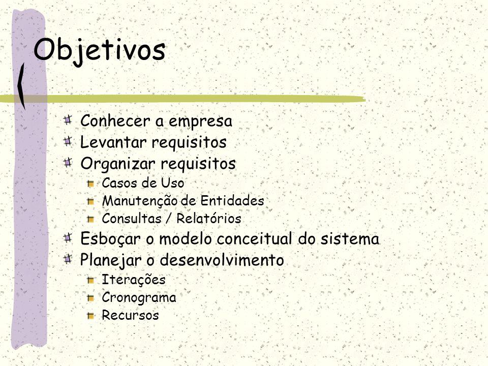 Organização dos Requisitos Casos de Uso Manutenção de Conceitos (Entidades) Consultas/Relatórios