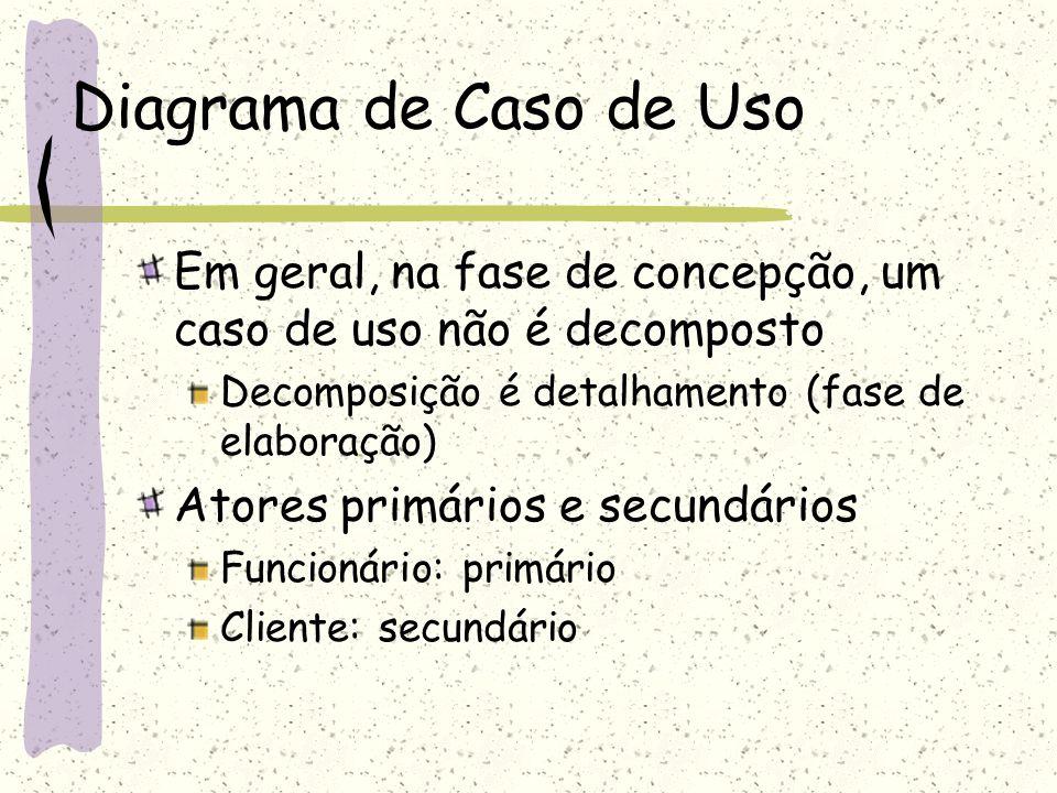 Diagrama de Caso de Uso Em geral, na fase de concepção, um caso de uso não é decomposto Decomposição é detalhamento (fase de elaboração) Atores primár