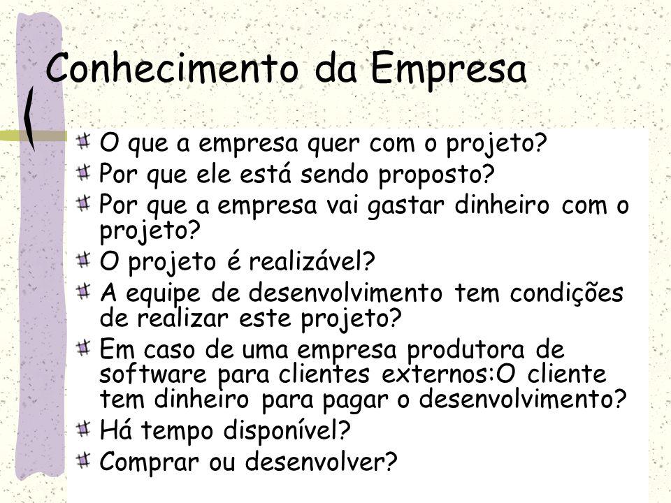 Conhecimento da Empresa O que a empresa quer com o projeto? Por que ele está sendo proposto? Por que a empresa vai gastar dinheiro com o projeto? O pr